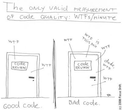 code_quality_mesurment_wtf_per_min